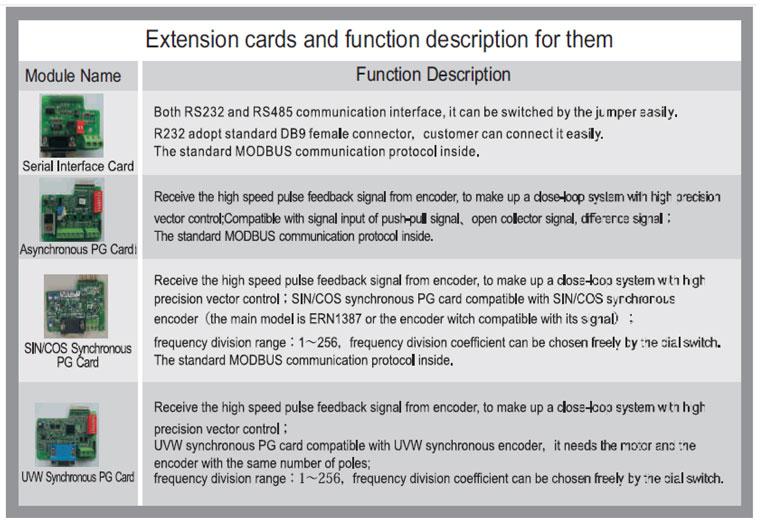 ED550EL Extension Cards